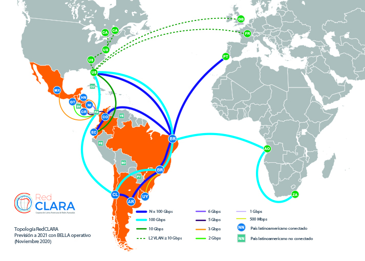 BELLA: the EllaLink cable between South America and Europe and the future expansion of RedCLARA