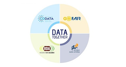 COVID-19: Research Data Alliance announces creation of a Working Group to maintain data exchange